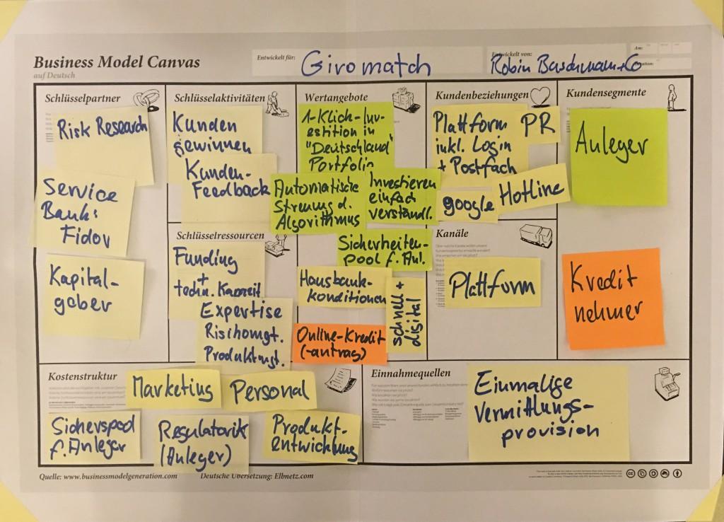 Das Geschäftsmodell der Crowdlending-Plattform Giromatch wird mit diesem Business Model Canvas dargestellt.