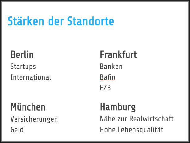 Stärken der Fintech-Standorte Berlin, Frankfurt, Hamburg und München (Grafik: Clas Beese)