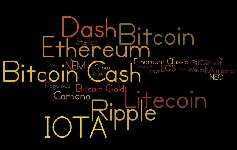 Die 30 größten Kryptowährungen laut Wikipedia