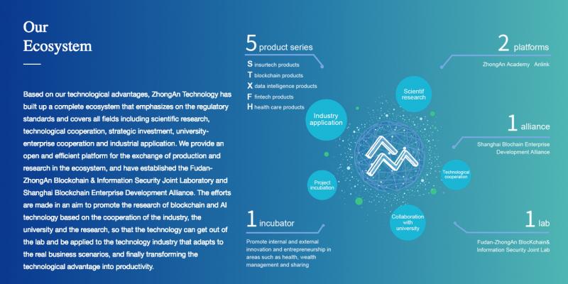 Screenshot von der Website von Zhong An